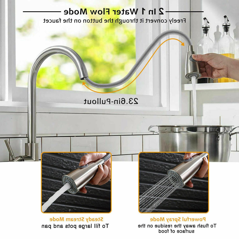 Brushed Kitchen Pull Hole Swivel New